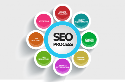 Best-seo-company-in-kanpur